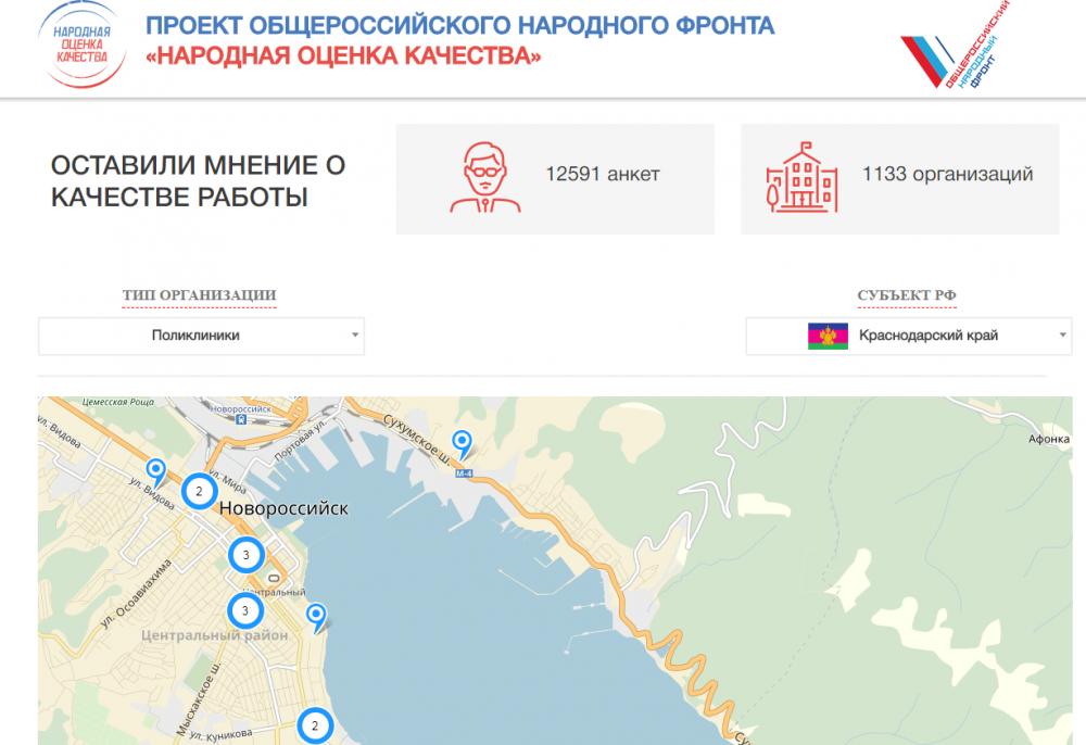 Горожане смогут оценить качество работы социальных учреждений Новороссийска