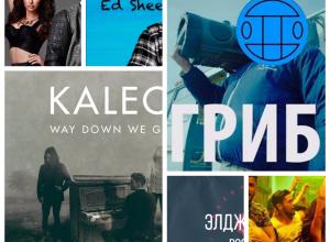 Какую песню чаще всего слушали новороссийцы в 2017 году