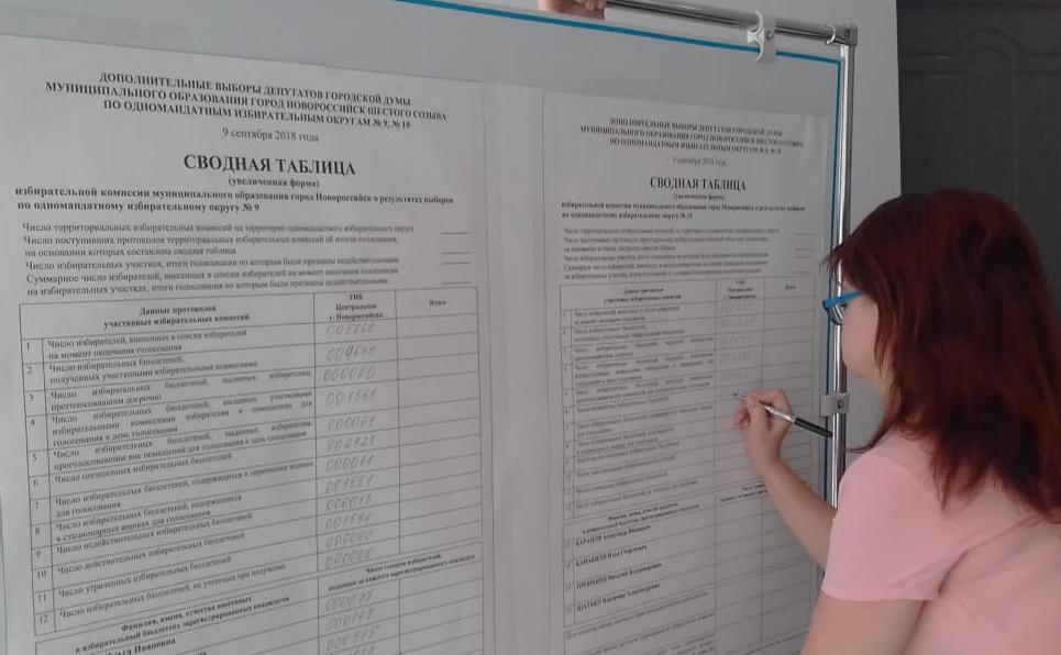 В «объятья коллег» по думе  два новых депутата Новороссийска попадут совсем скоро